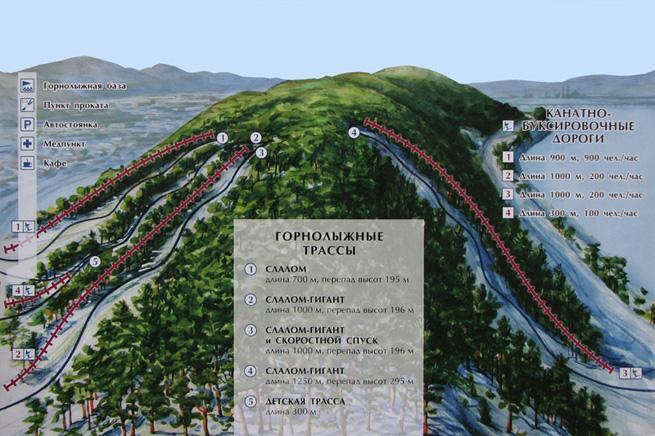 Схема трасс Мраткино